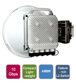 iPASOLINK EX Advanced: Wireless Transport | NEC
