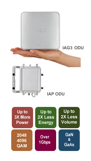 iPASOLINK ODU: Wireless Transport | NEC