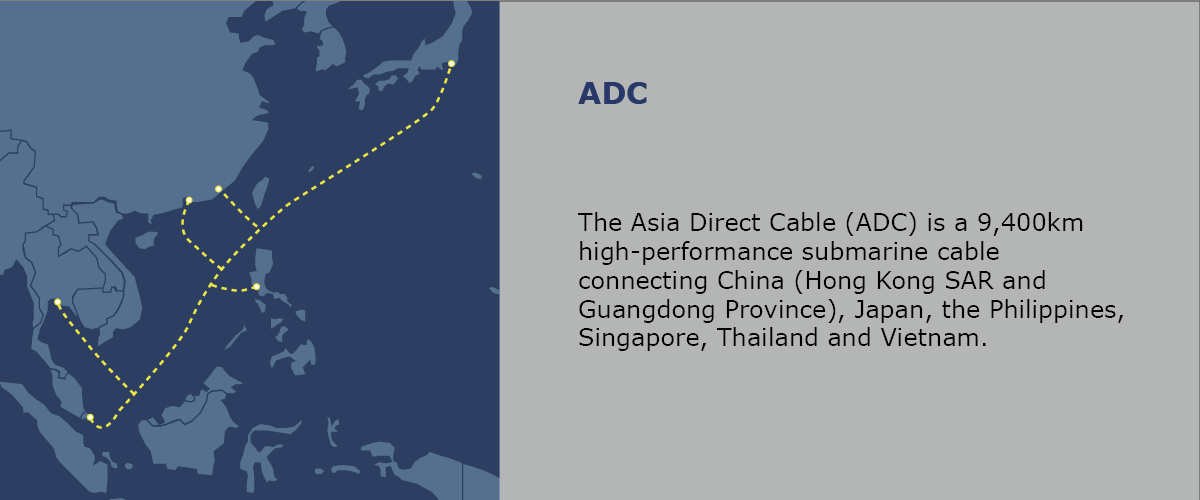ADC is a 9,400km high-performance submarine cable connecting China (Hong Kong SAR and Guangdong Province), Japan, the Philippines, Singapore, Thailand and Vietnam.