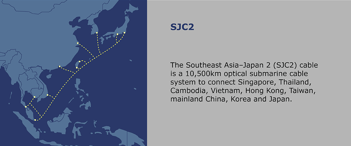 SJC2 The Southeast Asia–Japan 2 (SJC2) cable is a 10,500km optical submarine cable system to connect Singapore, Thailand, Cambodia, Vietnam, Hong Kong, Taiwan, mainland China, Korea and Japan.