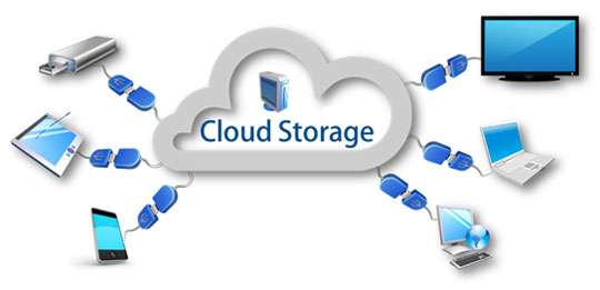Image result for cloud storage
