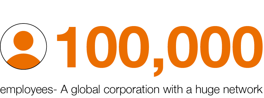 As a global corporation with more than 110,000 employees