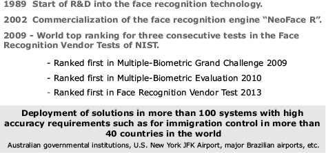 Fig. 1 History of face recognition technology