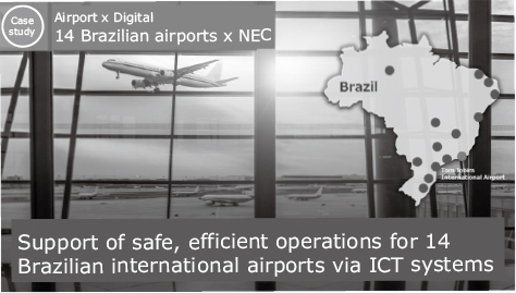 Fig. 8 Airport system in Brazil.