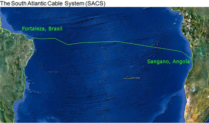 SACS Cable Map